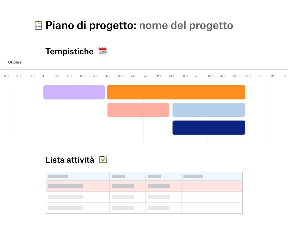 Modello di piano di progetto con una cronologia di ottobre posizionata sopra a un elenco attività