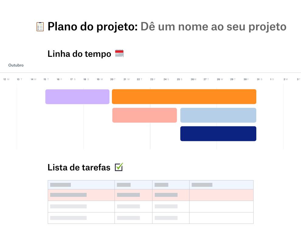 Modelo de plano de projeto com uma linha do tempo de outubro posicionada acima de uma lista de tarefas