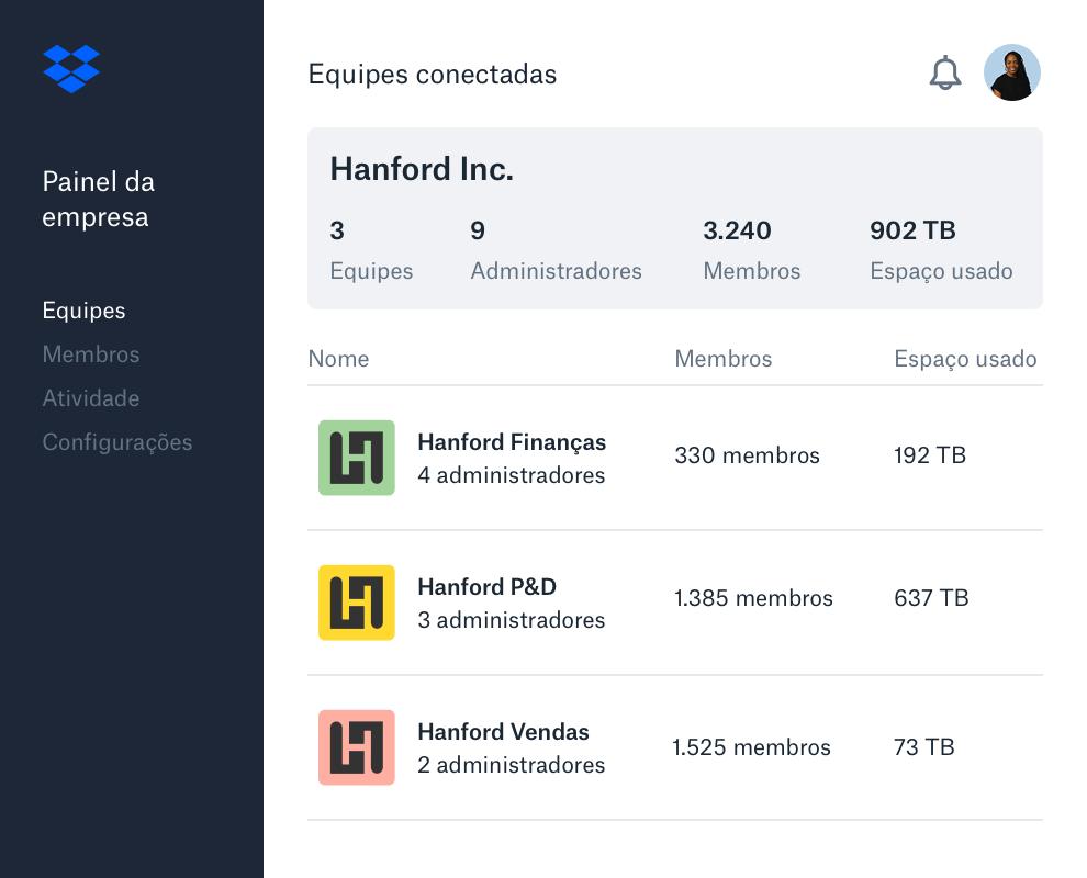 A interface do painel da empresa do Dropbox com uma lista de subequipes.