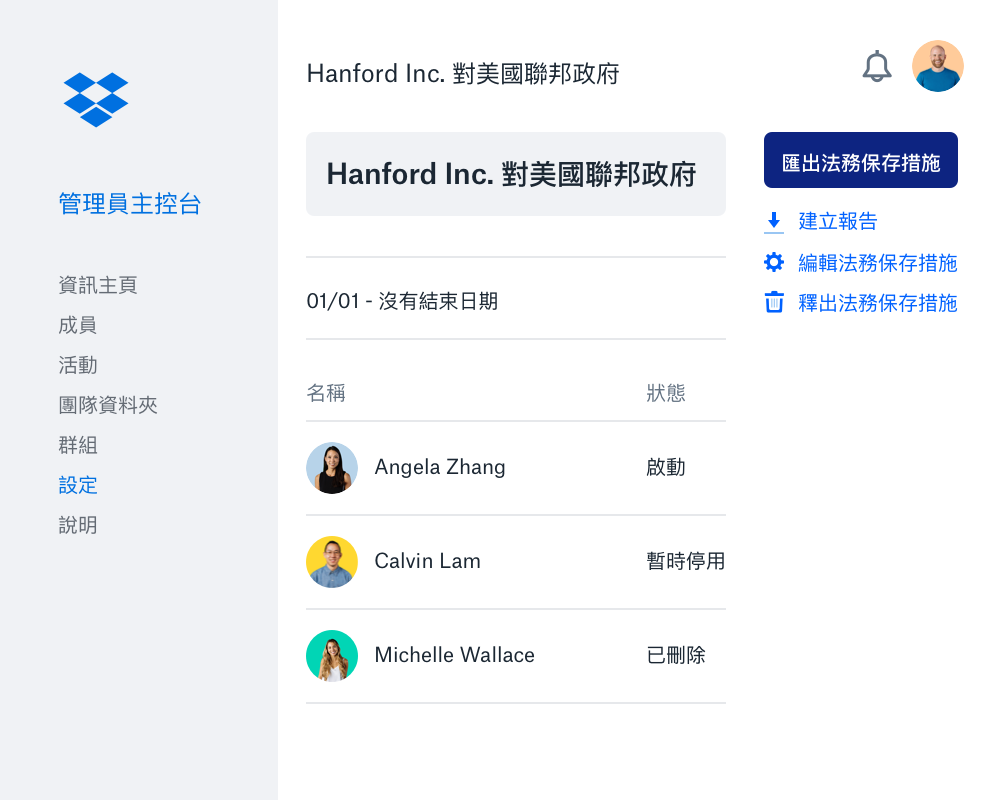 Dropbox 管理員主控台介面可列出工作團隊成員、成員圖示及其帳戶狀態。