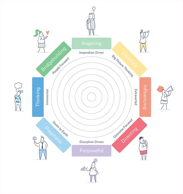 Dynamix Team Wheel